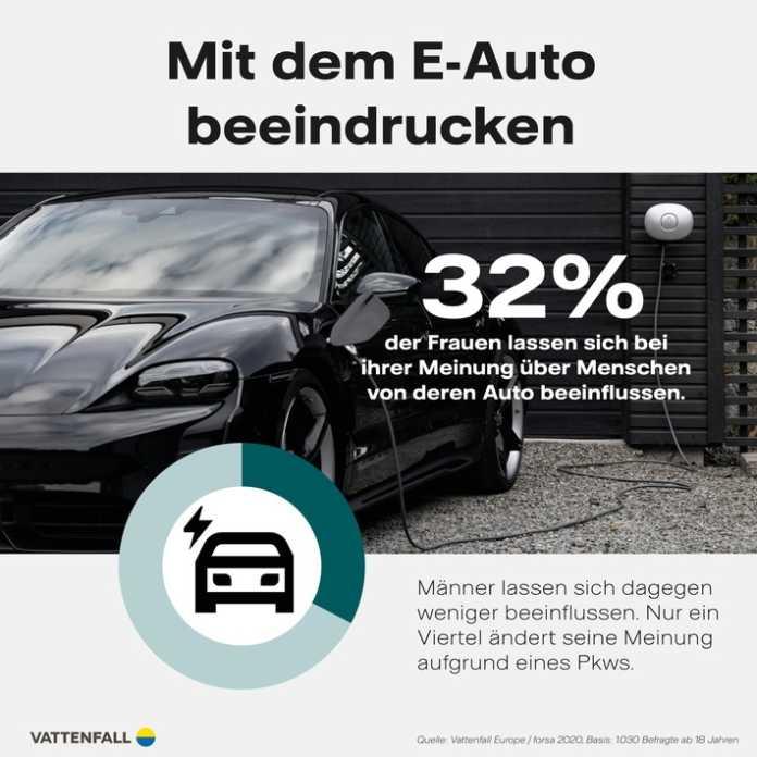 Studie E-Mobilität Zeig mir dein Auto und ich sag dir, wer du bist